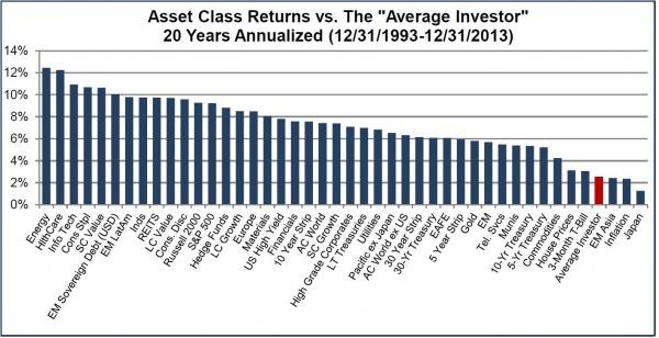 InvestorReturns