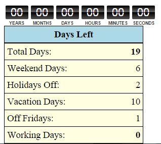 Countdown at Zero